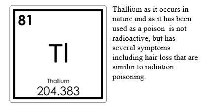 Thallium (2)